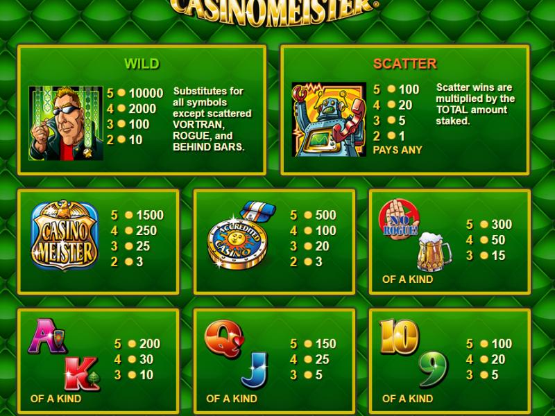 Go Wild Casino Casinomeister