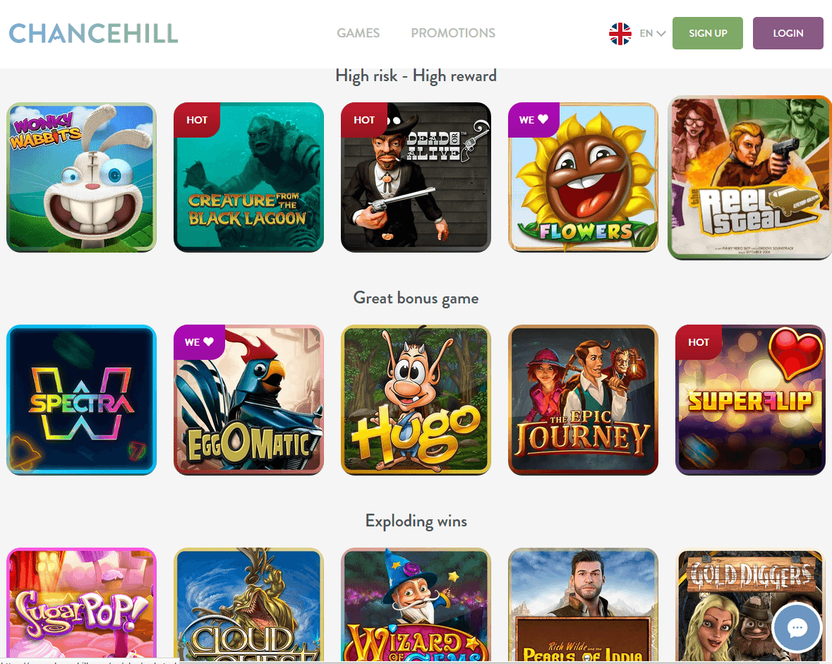 Chance Hill Casino Review – Expert Ratings and User Reviews