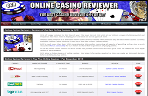 online casino reviewer