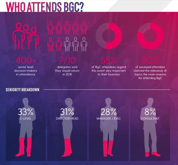 Who attends BGC?